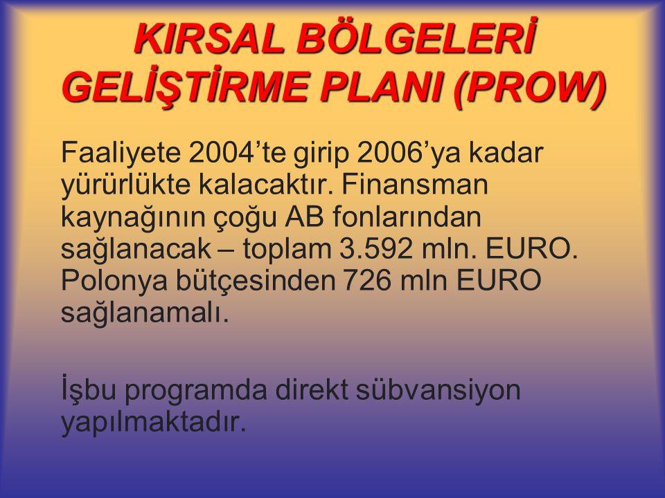 KIRSAL BÖLGELERİ GELİŞTİRME PLANI (PROW) Faaliyete 2004'te girip 2006'ya kadar yürürlükte kalacaktır. Finansman kaynağının çoğu AB fonlarından sağlana