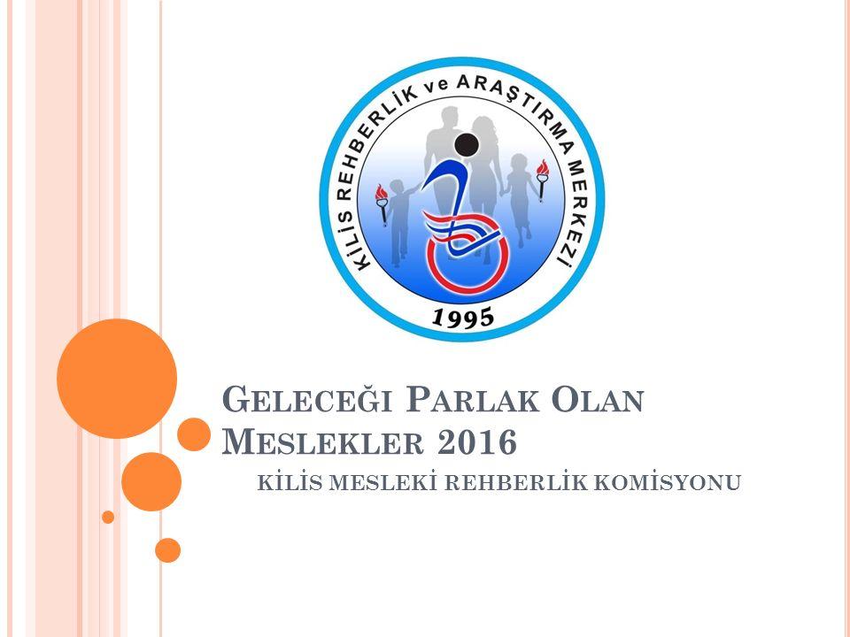 G ELECEĞI P ARLAK O LAN M ESLEKLER 2016 KİLİS MESLEKİ REHBERLİK KOMİSYONU