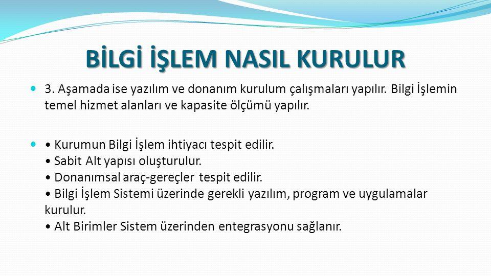 BİLGİ İŞLEM NASIL KURULUR 3. Aşamada ise yazılım ve donanım kurulum çalışmaları yapılır.