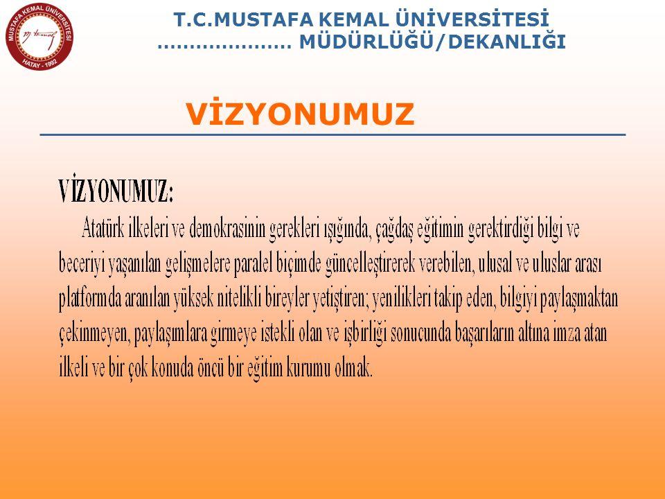 STRATEJİK AMAÇLARIMIZ; (2014-2018) Biriminizin Stratejik Amacı Stratejik Amaç 1.: Gerek Öğrenci Gerekse Akademik Çalışmalar Sebebiyle Hem Öğrencileri Hem De Akademik Yönüyle Türkiye'deki Diğer Bölümler Arasında Seçkin Bir Yere Sahip Olmak, STRATEJİK AMAÇ 2.: Bölüm-sanayi İşbirliğinin Daha İleri Düzeylere Çıkartmak, STRATEJİK AMAÇ 3.: Üniversite Girişlerinde Fen-edebiyat Fakülteleri Arasında İlk Sıralarda Tercih Edilebilmek İçin Gerekli Alt Yapıyı Kurmak, STRATEJİK AMAÇ 4.: Yenilikçi Yaratıcı, Etik Değerlere Sahip, Lider Araştırmacı Yetiştirmek,