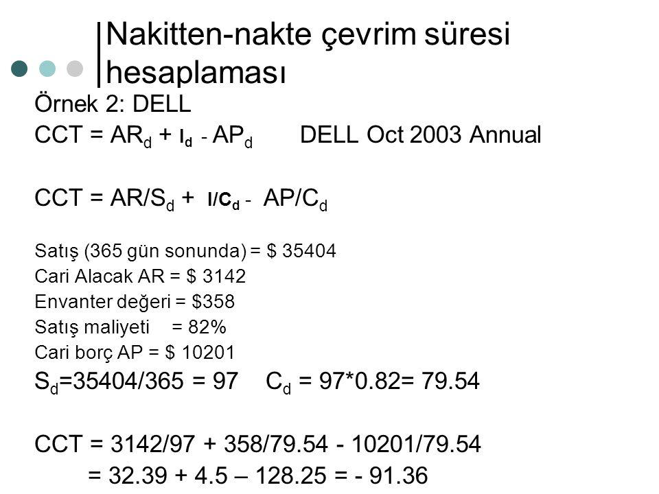 Nakitten-nakte çevrim süresi hesaplaması Örnek 2: DELL CCT = AR d + I d - AP d DELL Oct 2003 Annual CCT = AR/S d + I/C d - AP/C d Satış (365 gün sonunda) = $ 35404 Cari Alacak AR = $ 3142 Envanter değeri = $358 Satış maliyeti = 82% Cari borç AP = $ 10201 S d =35404/365 = 97 C d = 97*0.82= 79.54 CCT = 3142/97 + 358/79.54 - 10201/79.54 = 32.39 + 4.5 – 128.25 = - 91.36