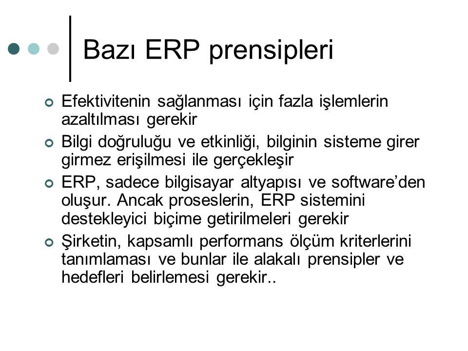 Bazı ERP prensipleri Efektivitenin sağlanması için fazla işlemlerin azaltılması gerekir Bilgi doğruluğu ve etkinliği, bilginin sisteme girer girmez erişilmesi ile gerçekleşir ERP, sadece bilgisayar altyapısı ve software'den oluşur.