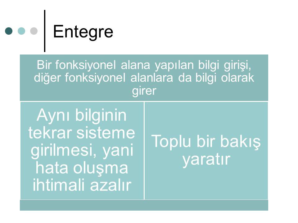 ERP içinde Nakitten-Nakte Çevrim Süresi hesabı