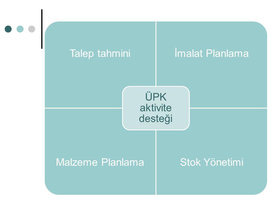 Talep tahminiİmalat Planlama Malzeme PlanlamaStok Yönetimi ÜPK aktivite desteği