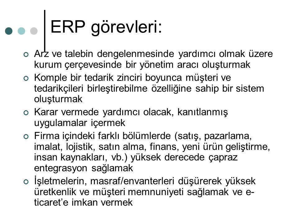 ERP ile elde edilen kazançlar Gereksiz tekrarlanan proseslerin ortadan kaldırılması Bilginin artan doğruluğu ve güvenirliği Hızlı bilgi akışının sağlanması Müşteri isteklerine daha hızlı cevap verebilme