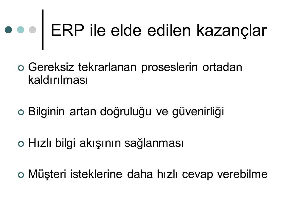 ERP hedefleri Sistemde malzemeler ilerlerken, bu ilerleyişin efektif bir biçimde takibi/ koordinasyonu ERP'nin esas amacıdır.