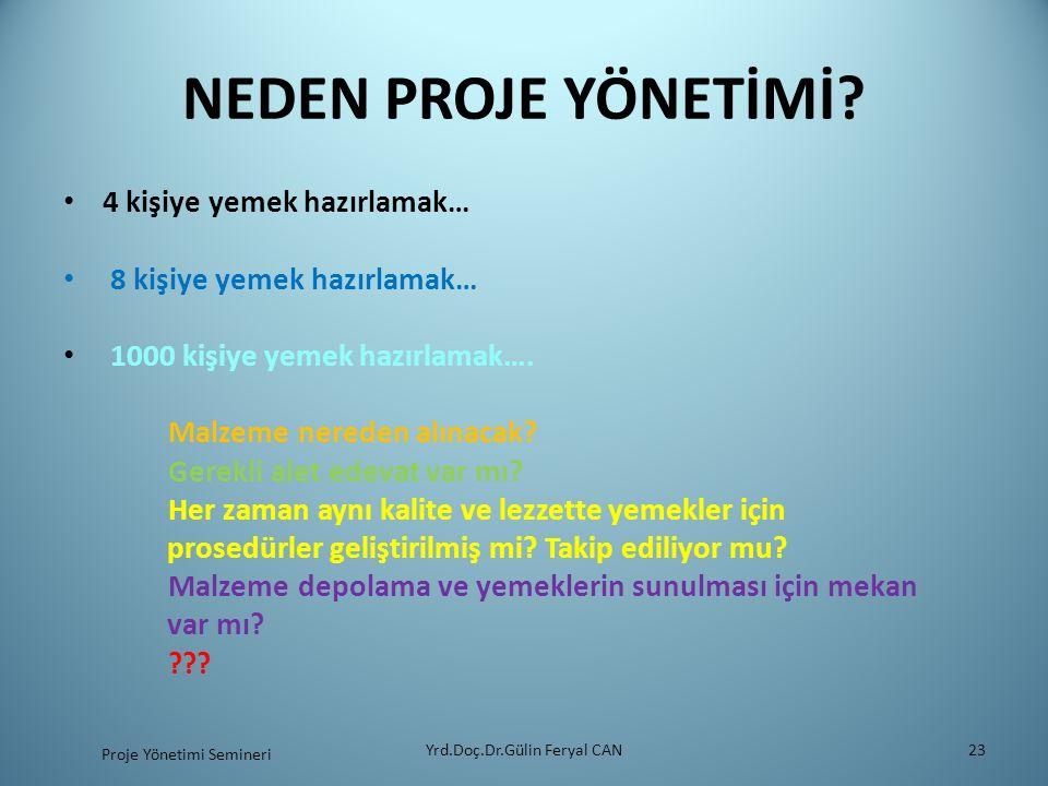 NEDEN PROJE YÖNETİMİ.