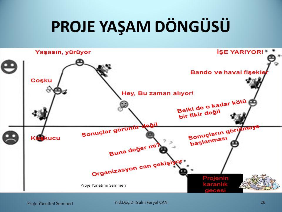 PROJE YAŞAM DÖNGÜSÜ Yrd.Doç.Dr.Gülin Feryal CAN26 Proje Yönetimi Semineri