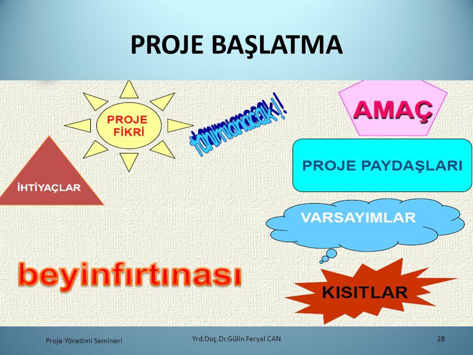 PROJE BAŞLATMA Yrd.Doç.Dr.Gülin Feryal CAN28 Proje Yönetimi Semineri