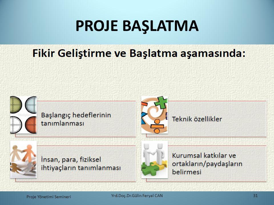 PROJE BAŞLATMA Yrd.Doç.Dr.Gülin Feryal CAN31 Proje Yönetimi Semineri