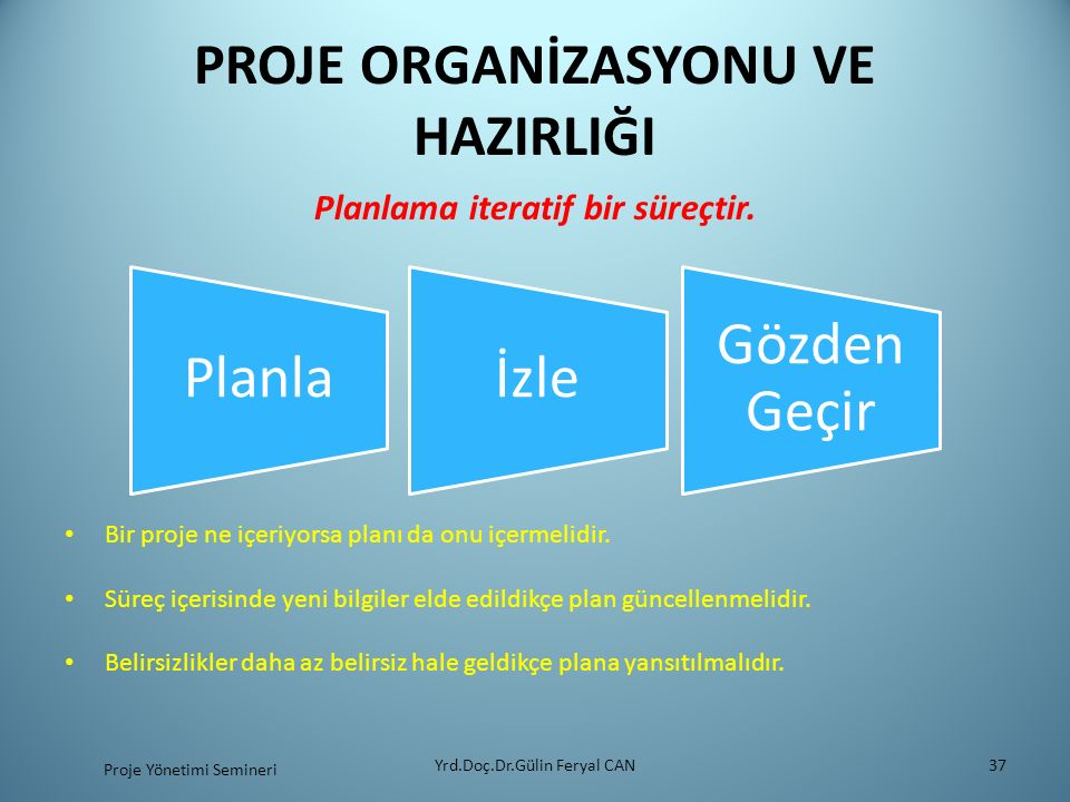 PROJE ORGANİZASYONU VE HAZIRLIĞI Planlama iteratif bir süreçtir.