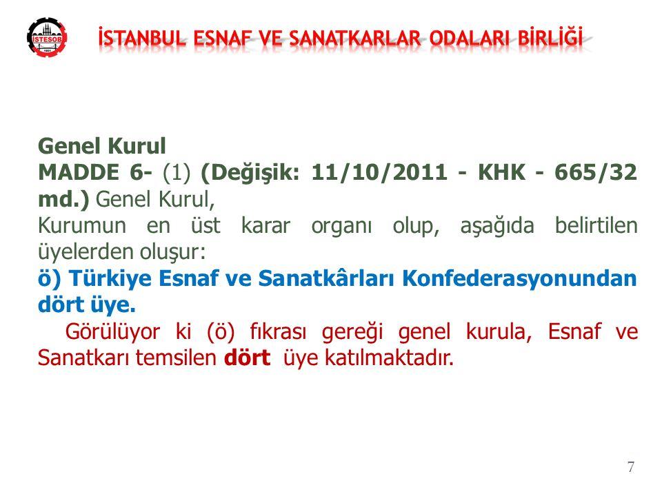 Genel Kurul MADDE 6- (1) (Değişik: 11/10/2011 - KHK - 665/32 md.) Genel Kurul, Kurumun en üst karar organı olup, aşağıda belirtilen üyelerden oluşur: ö) Türkiye Esnaf ve Sanatkârları Konfederasyonundan dört üye.