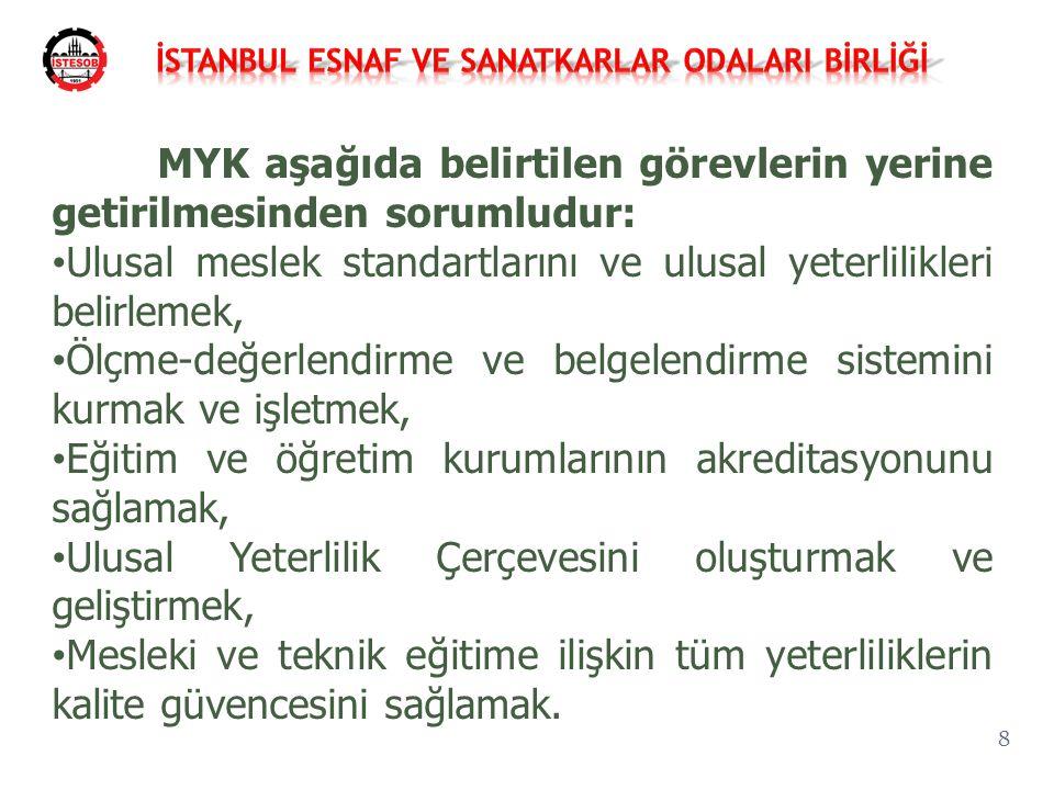 MYK aşağıda belirtilen görevlerin yerine getirilmesinden sorumludur: Ulusal meslek standartlarını ve ulusal yeterlilikleri belirlemek, Ölçme-değerlend