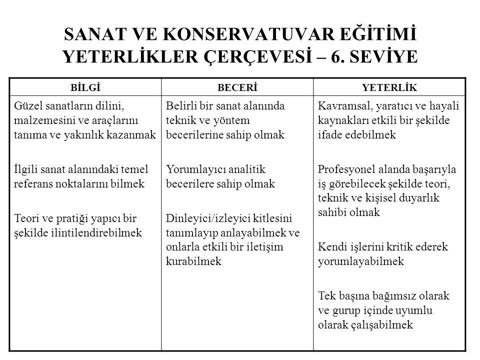 SANAT VE KONSERVATUVAR EĞİTİMİ YETERLİKLER ÇERÇEVESİ – 6.