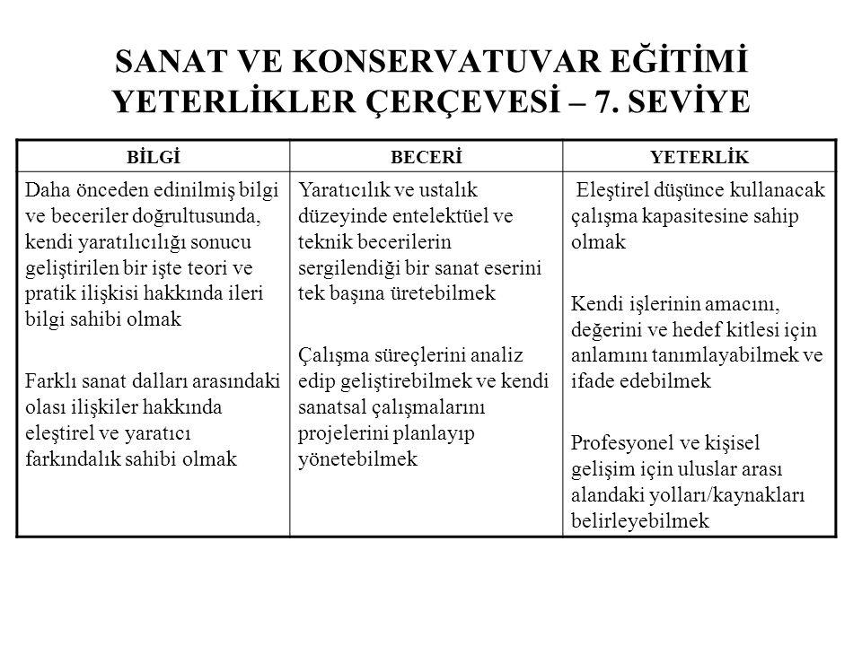 SANAT VE KONSERVATUVAR EĞİTİMİ YETERLİKLER ÇERÇEVESİ – 7.