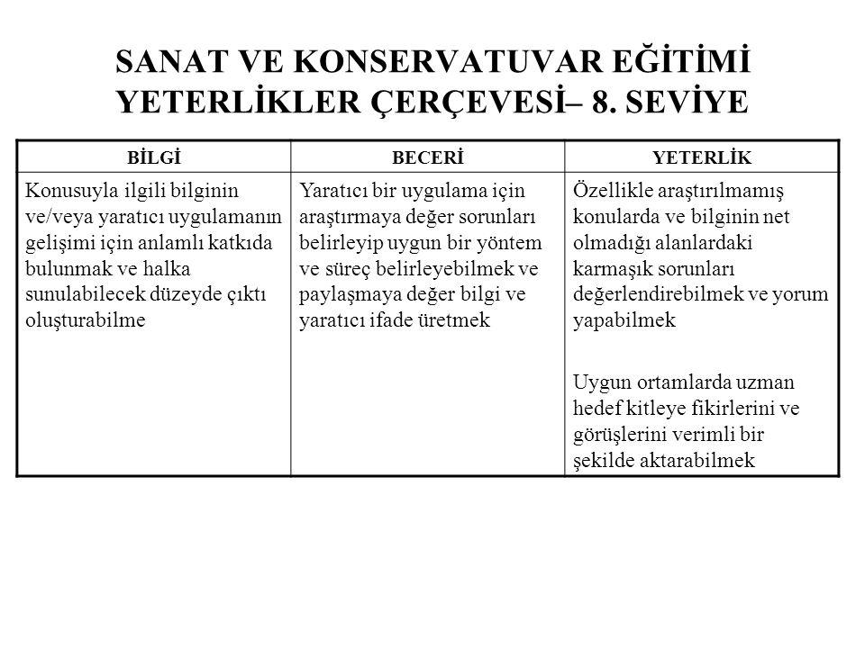 SANAT VE KONSERVATUVAR EĞİTİMİ YETERLİKLER ÇERÇEVESİ– 8.