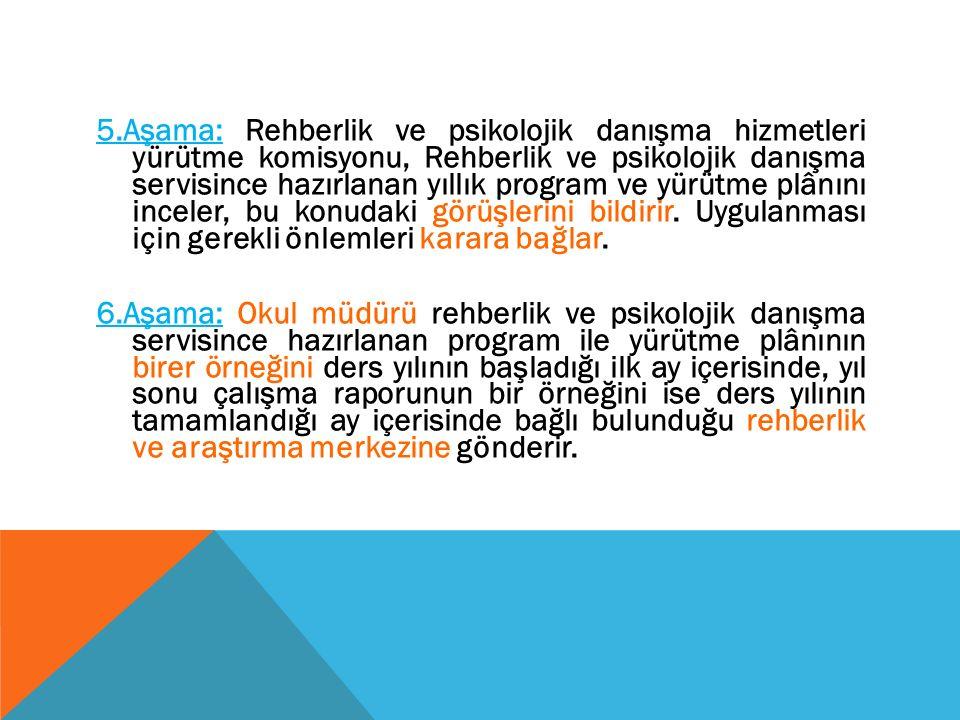 5.Aşama: Rehberlik ve psikolojik danışma hizmetleri yürütme komisyonu, Rehberlik ve psikolojik danışma servisince hazırlanan yıllık program ve yürütme plânını inceler, bu konudaki görüşlerini bildirir.