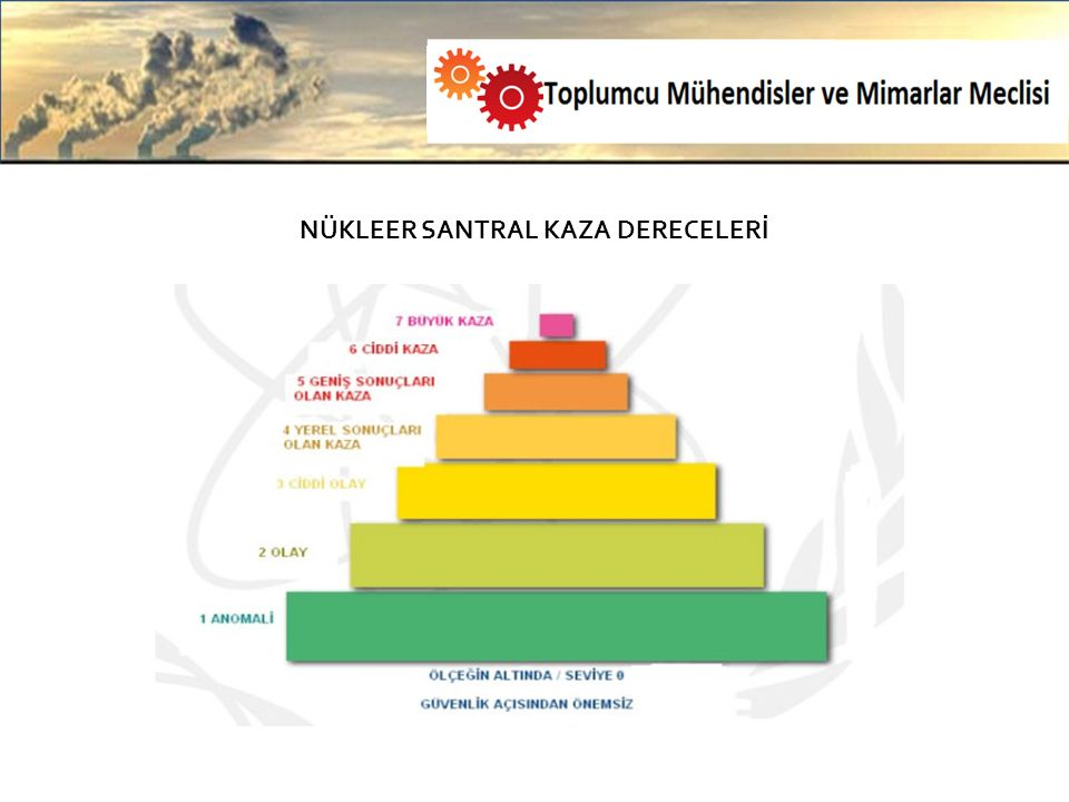 NÜKLEER SANTRAL KAZA DERECELERİ