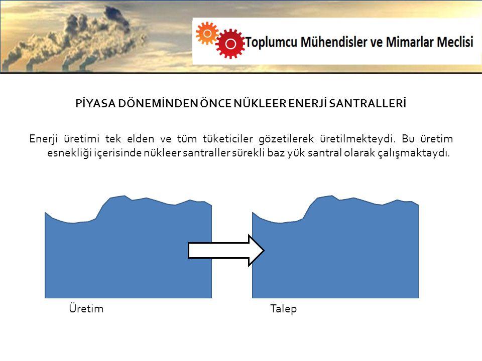 PİYASA DÖNEMİNDEN ÖNCE NÜKLEER ENERJİ SANTRALLERİ Enerji üretimi tek elden ve tüm tüketiciler gözetilerek üretilmekteydi.