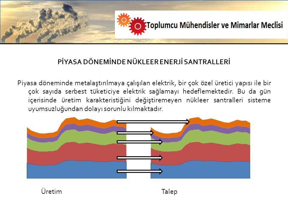 PİYASA DÖNEMİNDE NÜKLEER ENERJİ SANTRALLERİ Piyasa döneminde metalaştırılmaya çalışılan elektrik, bir çok özel üretici yapısı ile bir çok sayıda serbest tüketiciye elektrik sağlamayı hedeflemektedir.