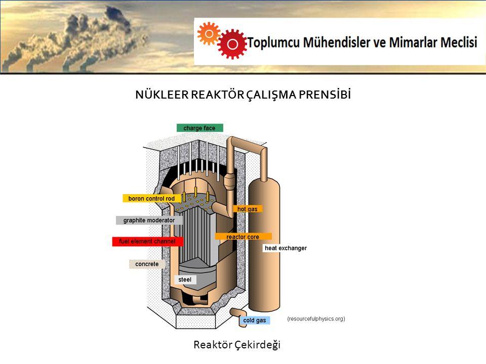 NÜKLEER REAKTÖR ÇALIŞMA PRENSİBİ Reaktör Çekirdeği