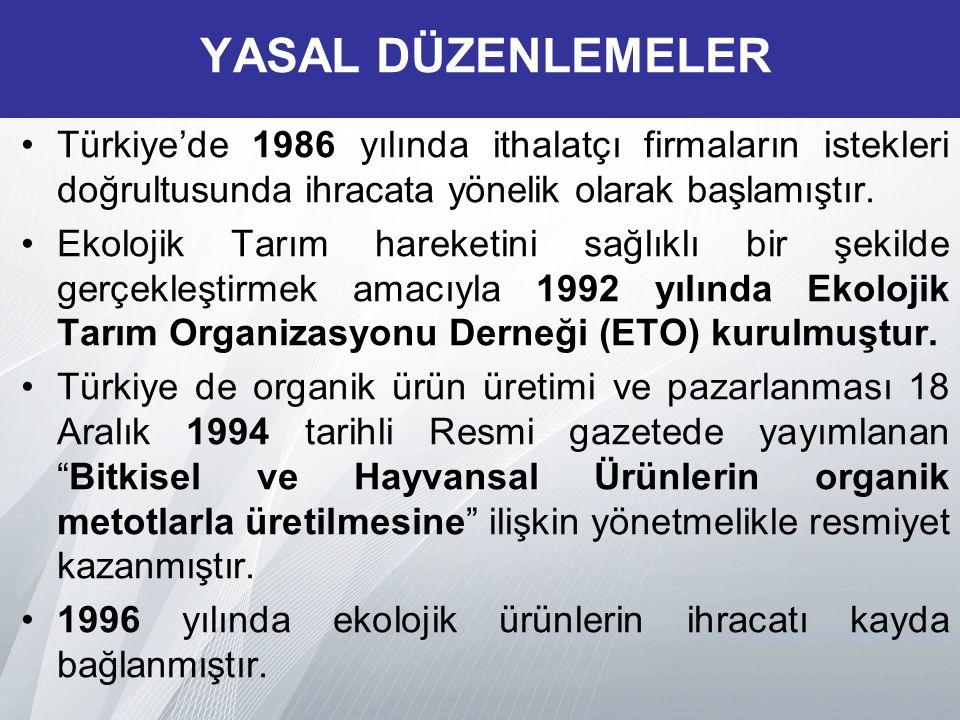 Bugün Türkiye nin önde gelen organik ürün ihracatçılarından.