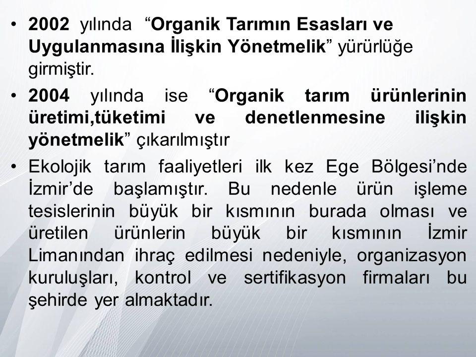 ORGANİK TARIM LOGOSU