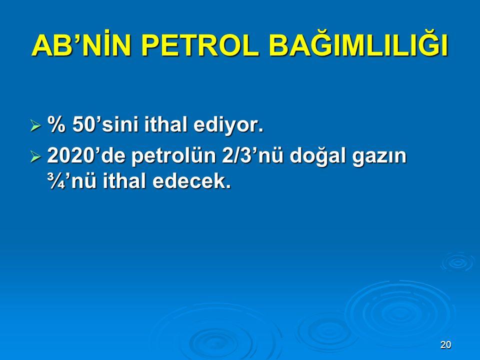 20 AB'NİN PETROL BAĞIMLILIĞI  % 50'sini ithal ediyor.  2020'de petrolün 2/3'nü doğal gazın ¾'nü ithal edecek.