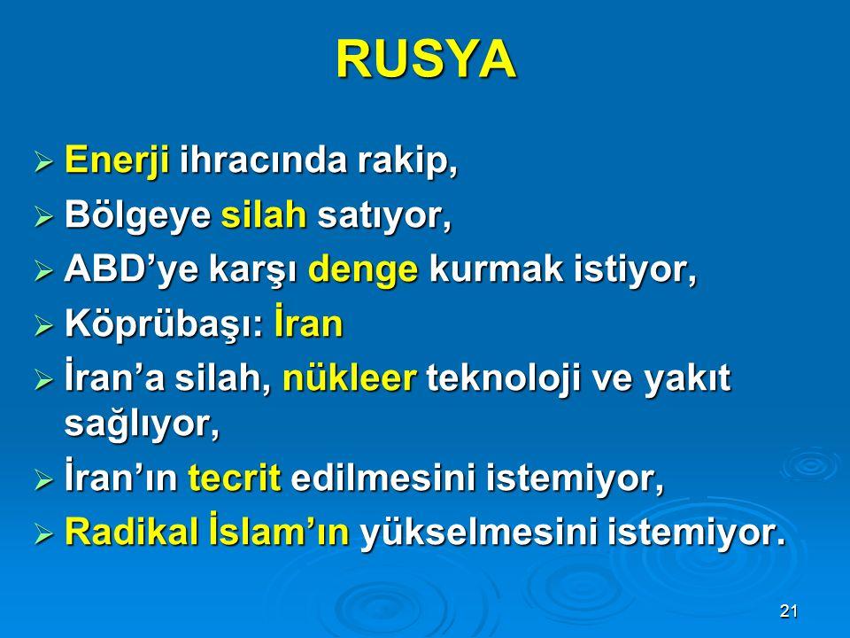 21 RUSYA  Enerji ihracında rakip,  Bölgeye silah satıyor,  ABD'ye karşı denge kurmak istiyor,  Köprübaşı: İran  İran'a silah, nükleer teknoloji v
