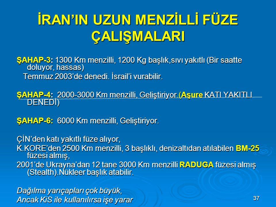 37 İRAN'IN UZUN MENZİLLİ FÜZE ÇALIŞMALARI ŞAHAP-3: 1300 Km menzilli, 1200 Kg başlık,sıvı yakıtlı (Bir saatte doluyor, hassas) Temmuz 2003'de denedi. İ