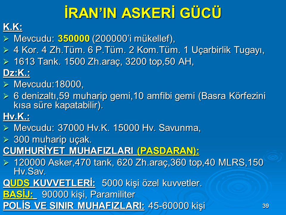 39 İRAN'IN ASKERİ GÜCÜ K.K:  Mevcudu: 350000 (200000'i mükellef),  4 Kor. 4 Zh.Tüm. 6 P.Tüm. 2 Kom.Tüm. 1 Uçarbirlik Tugayı,  1613 Tank. 1500 Zh.ar