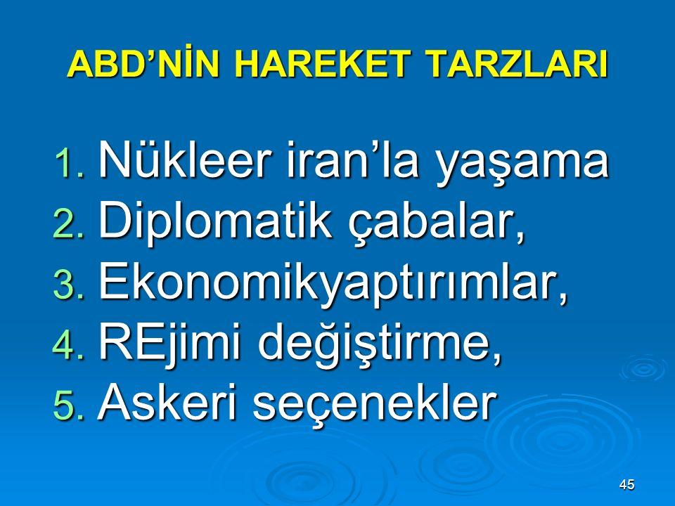45 ABD'NİN HAREKET TARZLARI 1. Nükleer iran'la yaşama 2. Diplomatik çabalar, 3. Ekonomikyaptırımlar, 4. REjimi değiştirme, 5. Askeri seçenekler