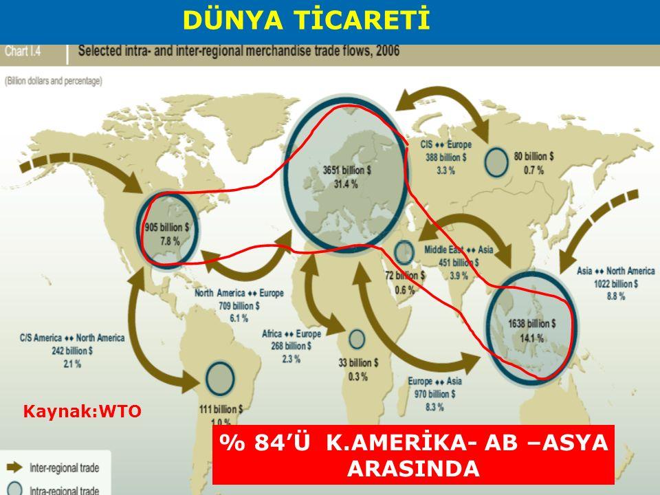 39 İRAN'IN ASKERİ GÜCÜ K.K:  Mevcudu: 350000 (200000'i mükellef),  4 Kor.