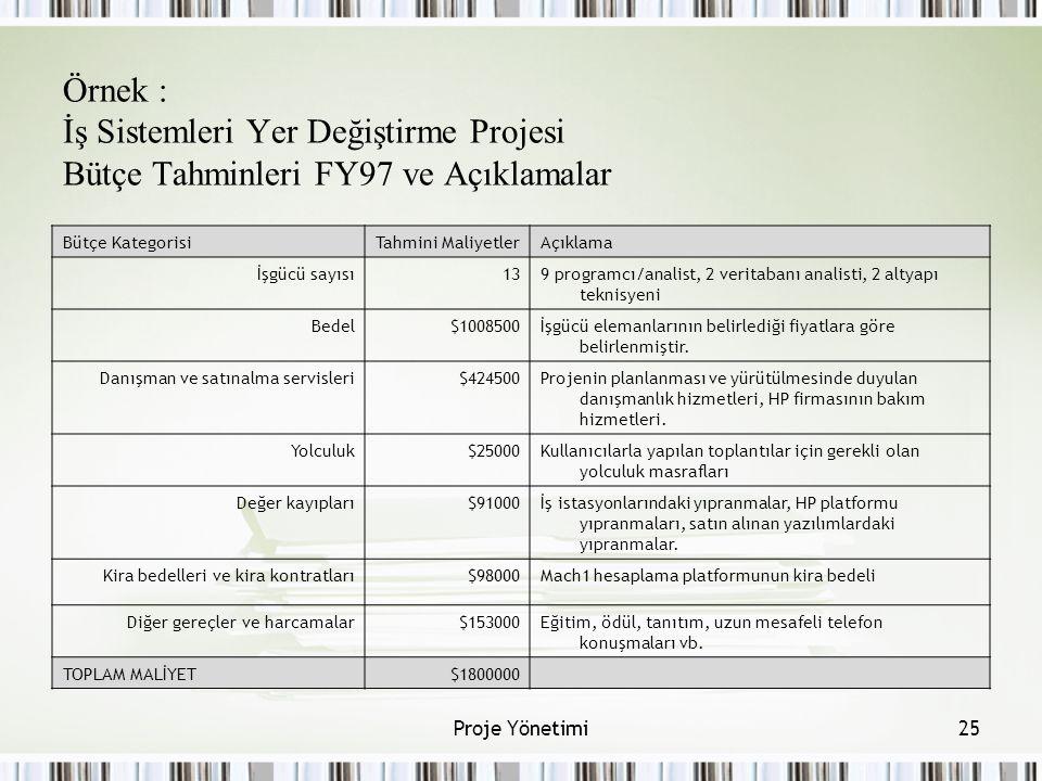 Örnek : İş Sistemleri Yer Değiştirme Projesi Bütçe Tahminleri FY97 ve Açıklamalar Bütçe KategorisiTahmini MaliyetlerAçıklama İşgücü sayısı139 programc