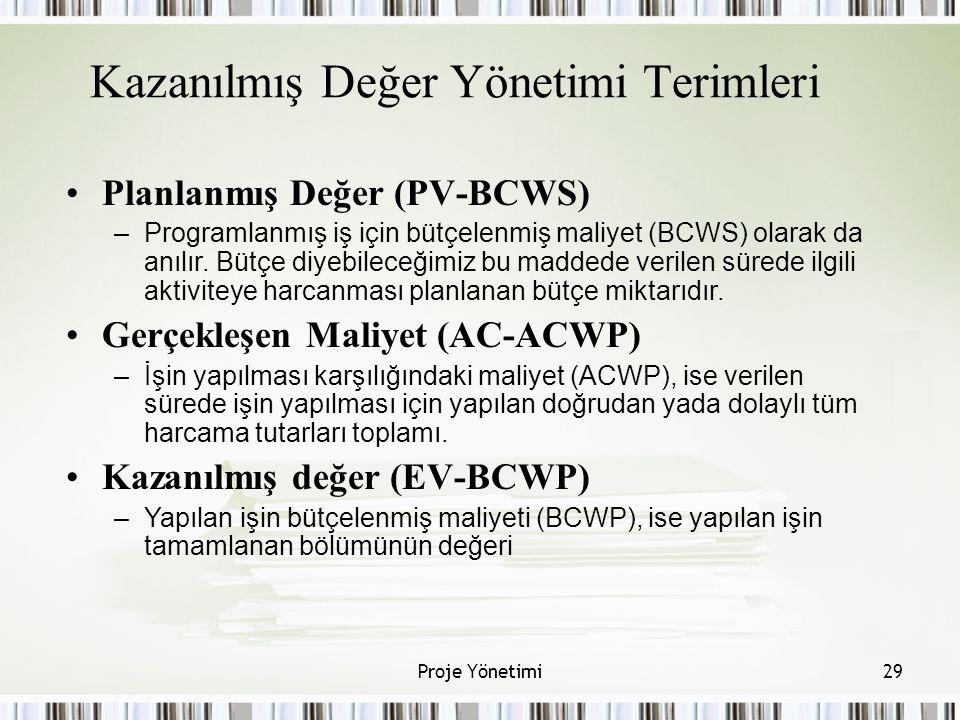 Kazanılmış Değer Yönetimi Terimleri Planlanmış Değer (PV-BCWS) –Programlanmış iş için bütçelenmiş maliyet (BCWS) olarak da anılır. Bütçe diyebileceğim