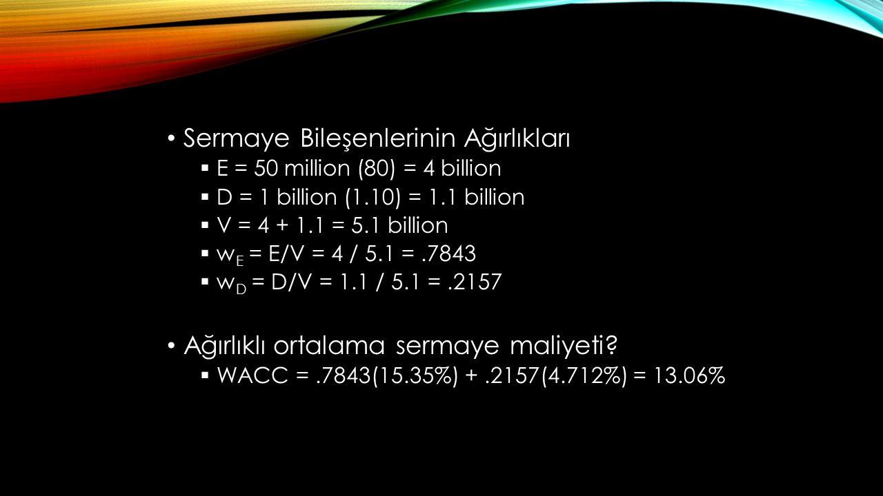 Sermaye Bileşenlerinin Ağırlıkları  E = 50 million (80) = 4 billion  D = 1 billion (1.10) = 1.1 billion  V = 4 + 1.1 = 5.1 billion  w E = E/V = 4 / 5.1 =.7843  w D = D/V = 1.1 / 5.1 =.2157 Ağırlıklı ortalama sermaye maliyeti.