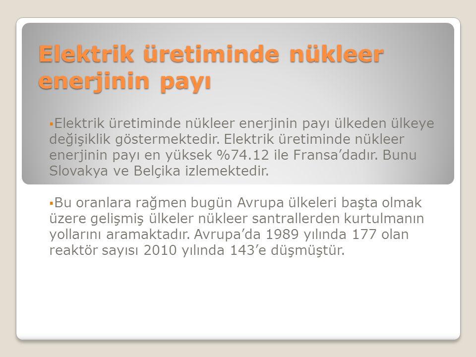 Elektrik üretiminde nükleer enerjinin payı  Elektrik üretiminde nükleer enerjinin payı ülkeden ülkeye değişiklik göstermektedir.