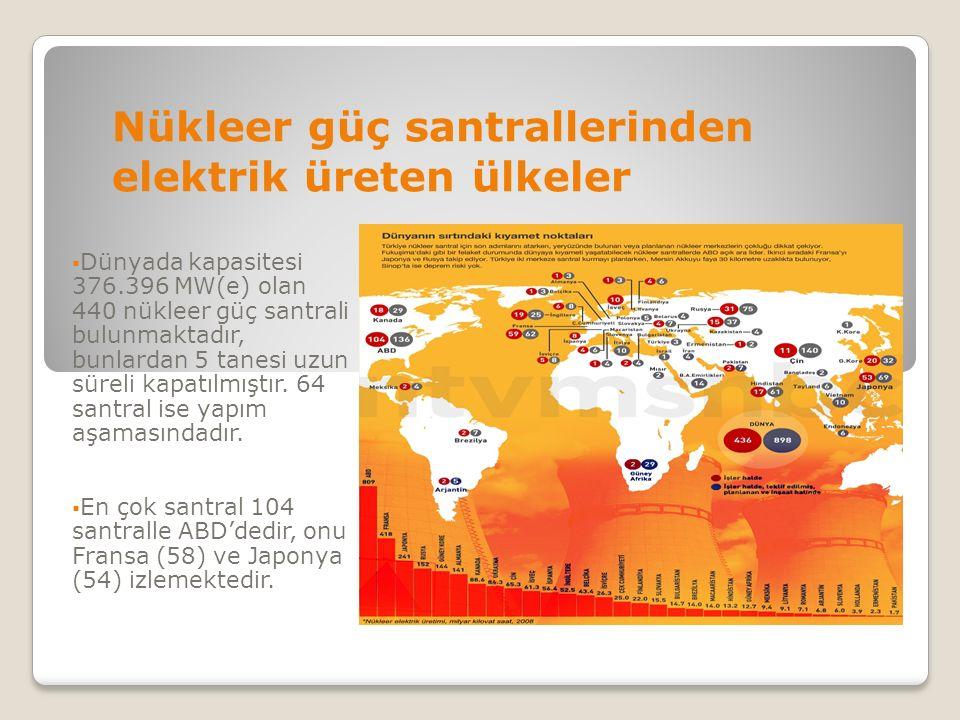  Dünyada kapasitesi 376.396 MW(e) olan 440 nükleer güç santrali bulunmaktadır, bunlardan 5 tanesi uzun süreli kapatılmıştır.