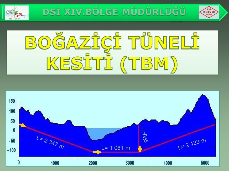 L= 2 123 m ŞAFT L= 1 081 m L= 2 347 m