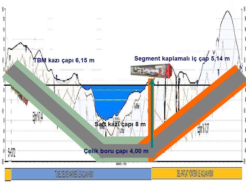 TBM kazı çapı 6,15 m Segment kaplamalı iç çap 5,14 m Saft kazı çapı 8 m Çelik boru çapı 4,00 m