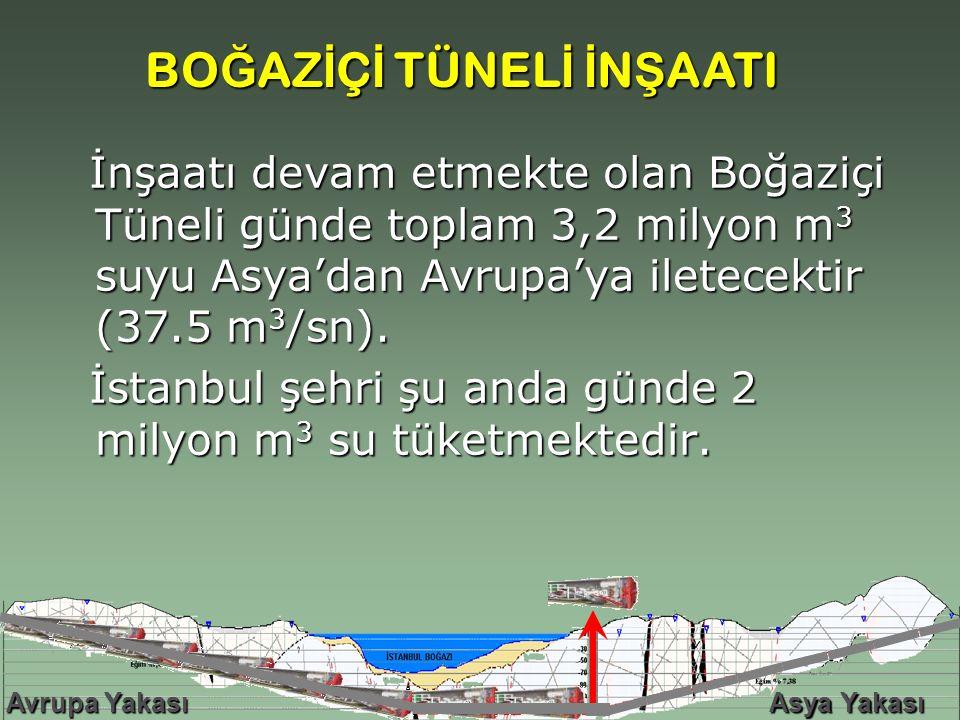 İnşaatı devam etmekte olan Boğaziçi Tüneli günde toplam 3,2 milyon m 3 suyu Asya'dan Avrupa'ya iletecektir (37.5 m 3 /sn).
