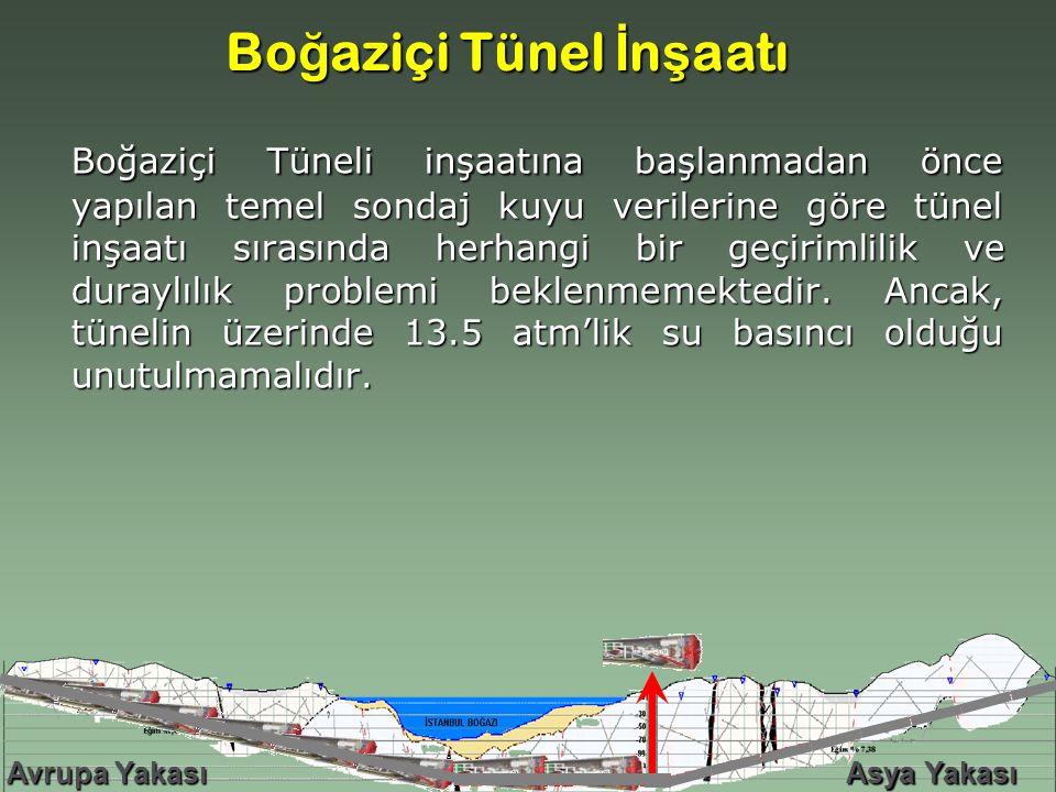 Boğaziçi Tüneli inşaatına başlanmadan önce yapılan temel sondaj kuyu verilerine göre tünel inşaatı sırasında herhangi bir geçirimlilik ve duraylılık p