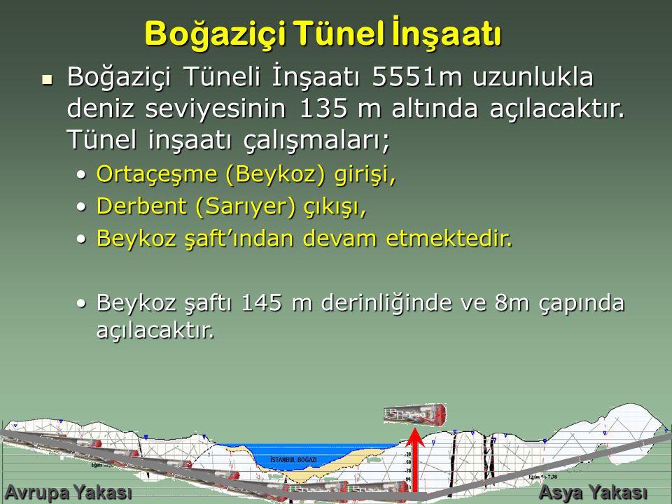 Boğaziçi Tüneli İnşaatı 5551m uzunlukla deniz seviyesinin 135 m altında açılacaktır.