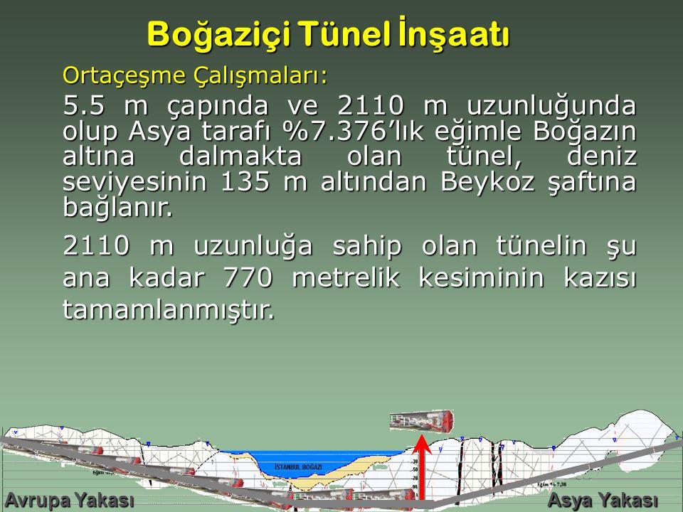 Ortaçeşme Çalışmaları: 5.5 m çapında ve 2110 m uzunluğunda olup Asya tarafı %7.376'lık eğimle Boğazın altına dalmakta olan tünel, deniz seviyesinin 13