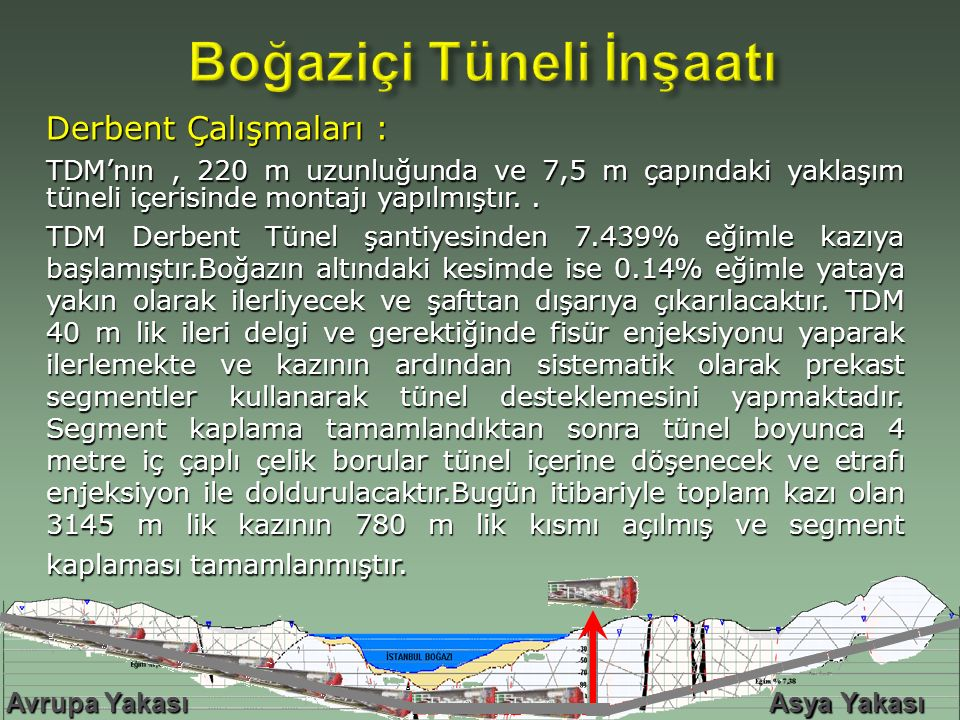 Derbent Çalışmaları : TDM'nın, 220 m uzunluğunda ve 7,5 m çapındaki yaklaşım tüneli içerisinde montajı yapılmıştır.. TDM Derbent Tünel şantiyesinden 7