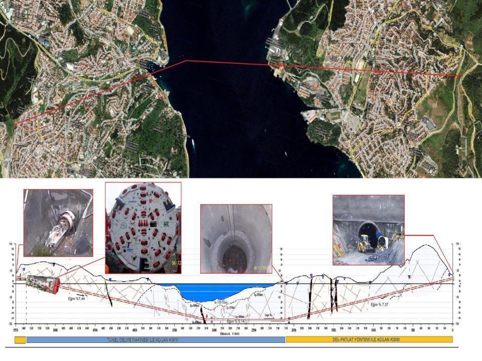 Ortaçeşme Çalışmaları: 5.5 m çapında ve 2110 m uzunluğunda olup Asya tarafı %7.376'lık eğimle Boğazın altına dalmakta olan tünel, deniz seviyesinin 135 m altından Beykoz şaftına bağlanır.