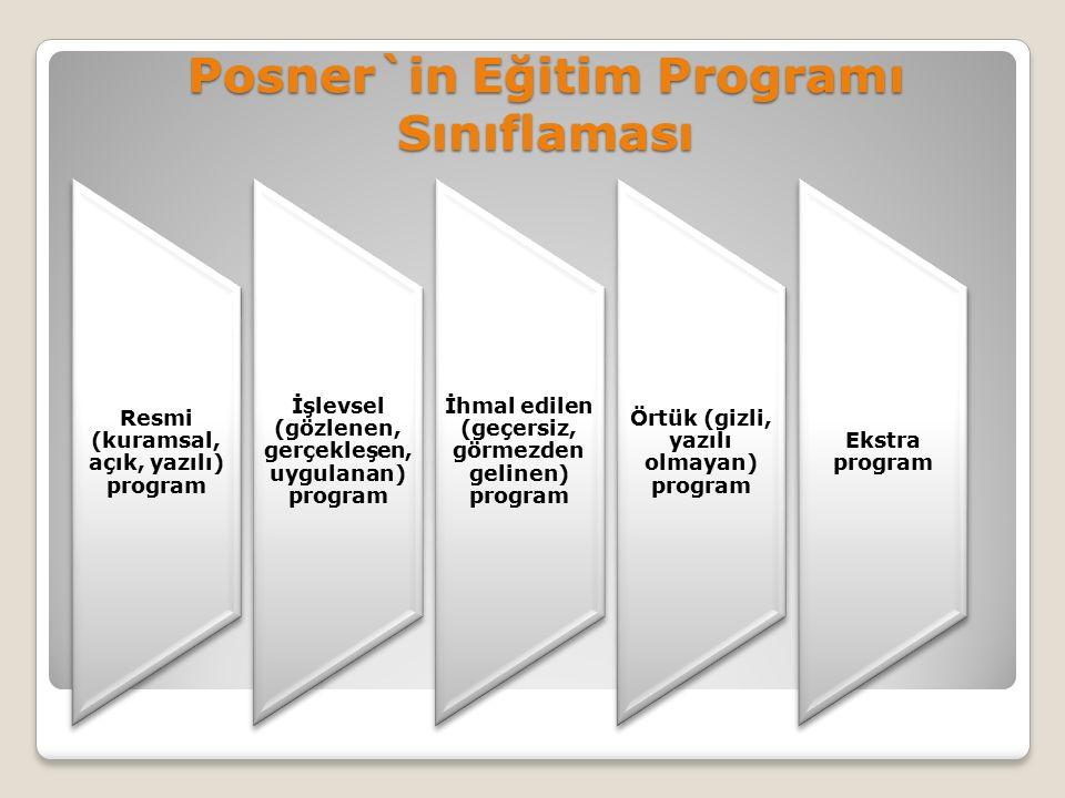 Resmi (Kuramsal, Açık, Yazılı) Program Tanımlanmıştır.