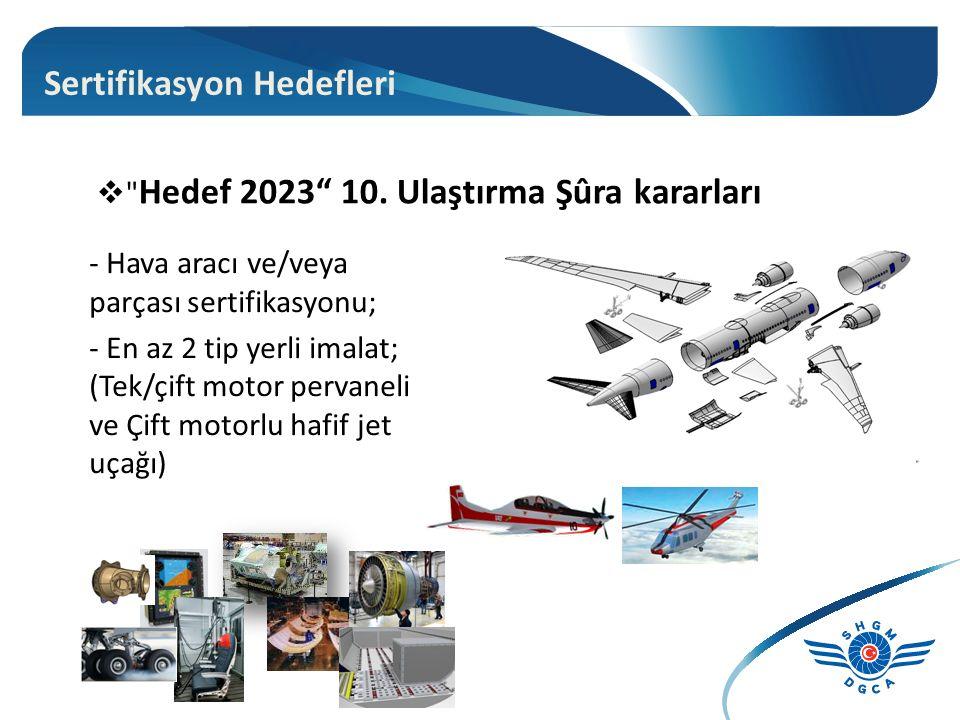 - Hava aracı ve/veya parçası sertifikasyonu; - En az 2 tip yerli imalat; (Tek/çift motor pervaneli ve Çift motorlu hafif jet uçağı)  Hedef 2023 10.