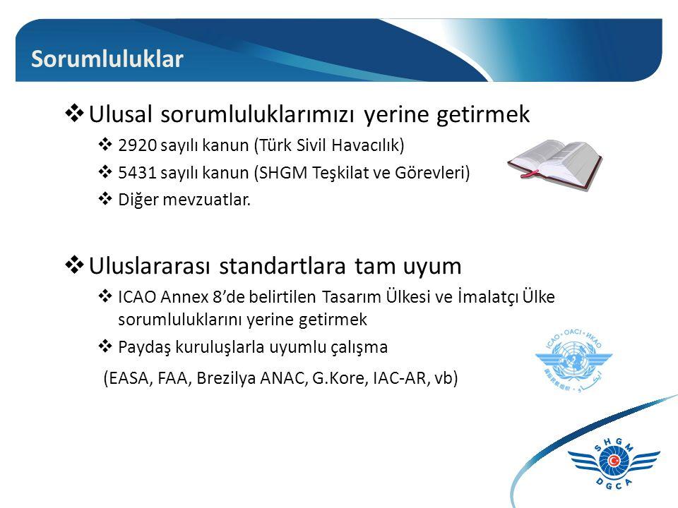  Ulusal sorumluluklarımızı yerine getirmek  2920 sayılı kanun (Türk Sivil Havacılık)  5431 sayılı kanun (SHGM Teşkilat ve Görevleri)  Diğer mevzuatlar.