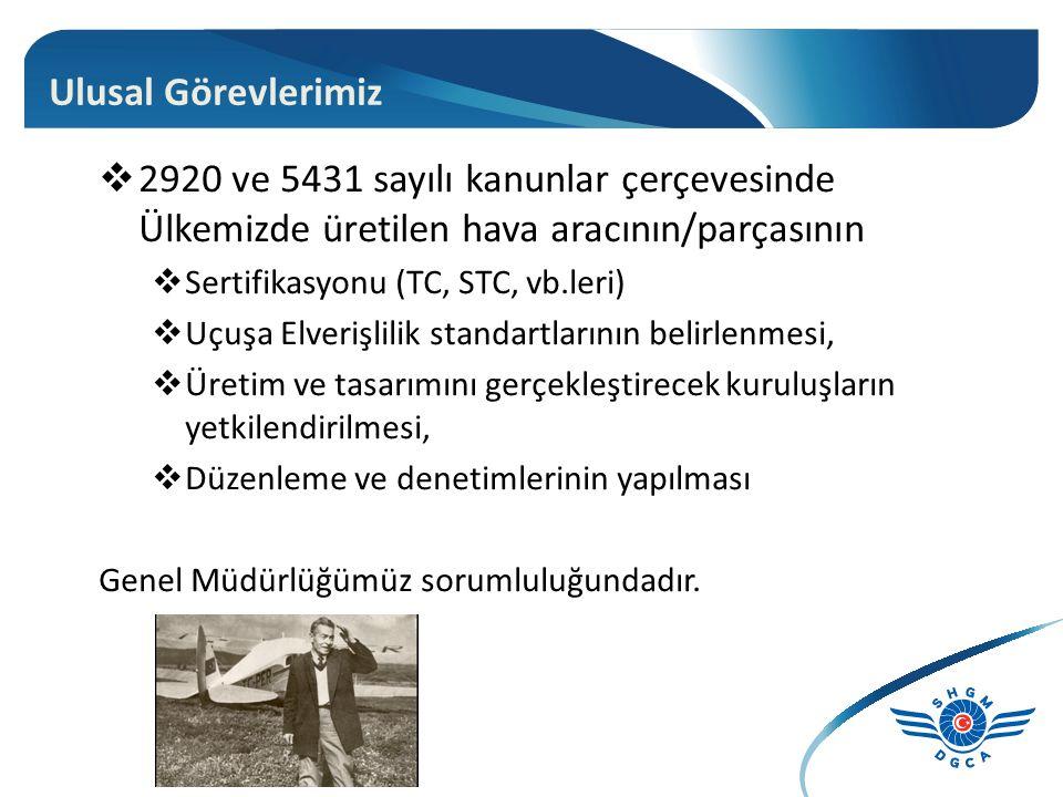  2920 ve 5431 sayılı kanunlar çerçevesinde Ülkemizde üretilen hava aracının/parçasının  Sertifikasyonu (TC, STC, vb.leri)  Uçuşa Elverişlilik standartlarının belirlenmesi,  Üretim ve tasarımını gerçekleştirecek kuruluşların yetkilendirilmesi,  Düzenleme ve denetimlerinin yapılması Genel Müdürlüğümüz sorumluluğundadır.